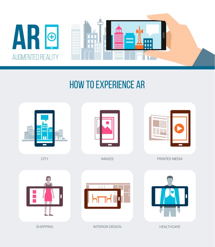 AR app experience